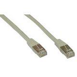 (€0,79*/1m) 10.00m InLine Cat. 6 Patchkabel S/FTP PiMF RJ45 Stecker auf RJ45 Stecker Grau Kupfer / PVC