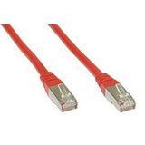 (€1,38*/1m) 5.00m InLine Cat. 6 Patchkabel S/FTP PiMF RJ45 Stecker auf RJ45 Stecker Rot Kupfer / PVC