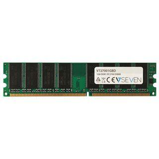 1GB V7 V727001GBD DDR-333 DIMM CL2.5 Single