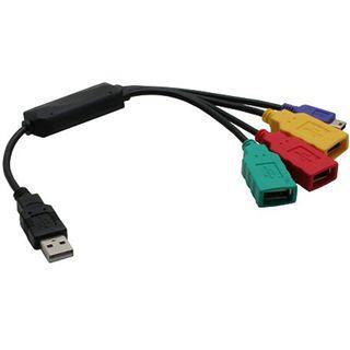 InLine Hub 4-Port incl. Mini USB