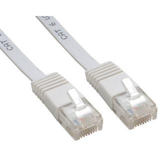 (€1,95*/1m) 2.00m InLine Cat. 6 Patchkabel flach U/UTP RJ45 Stecker auf RJ45 Stecker Weiß